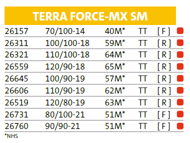 Mitas Terraforce-MX