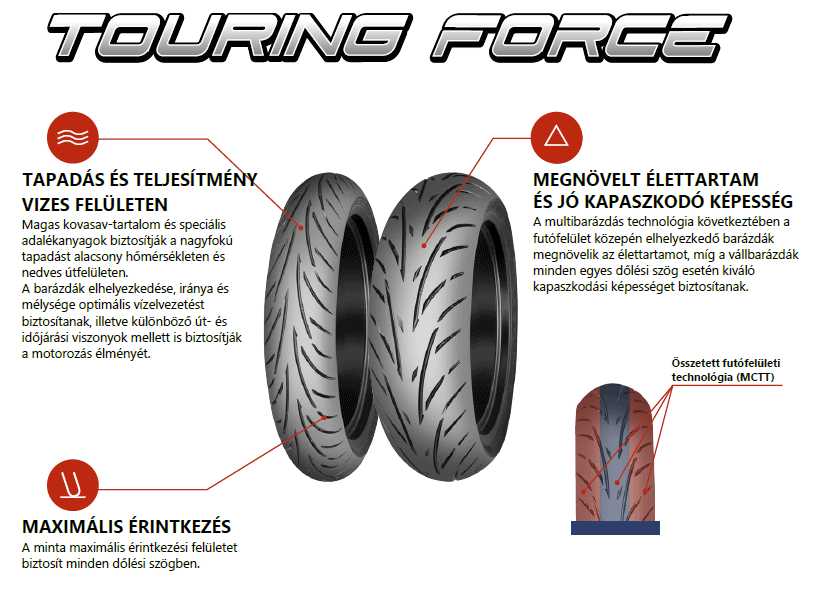 Mitas Touring Force radial